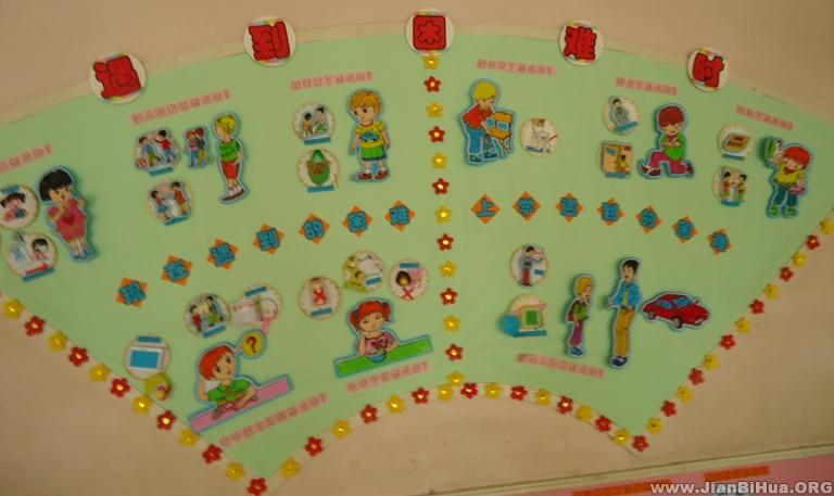 设计图分享 幼儿园区域布置设计图 > 幼儿园环境布置墙面:遇到困难时