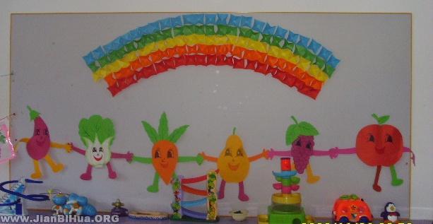 幼儿园墙面设计图片:蔬菜朋友