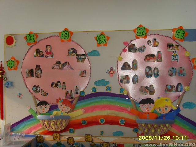 幼儿园中班墙面设计图展示图片