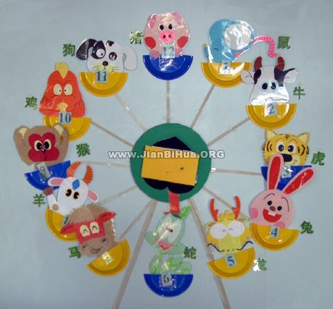 幼儿园中班墙面布置:挂饰属相盘