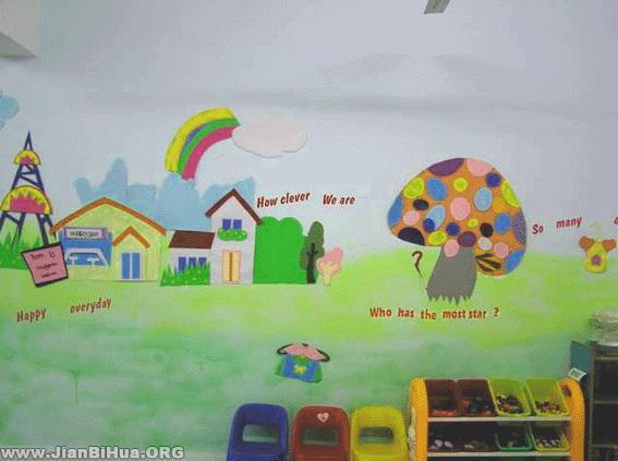 幼儿园墙面布置:英语故事墙