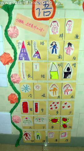 幼儿园墙面设计图片:语言墙面图片