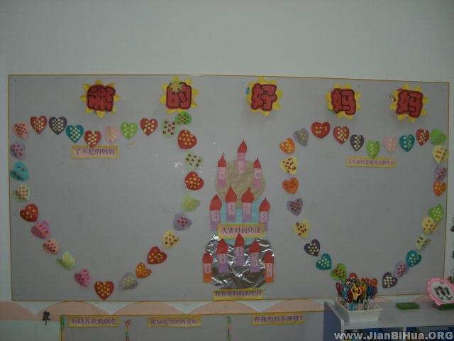 幼儿园主题墙布置 我的好妈妈