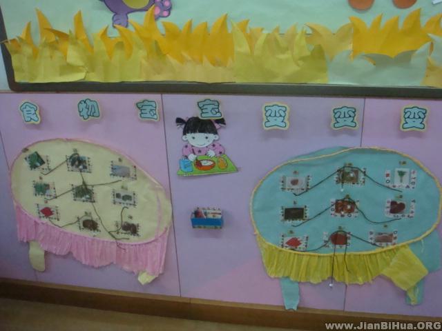 幼儿园大班活动室布置图片:食物宝宝变变变图片