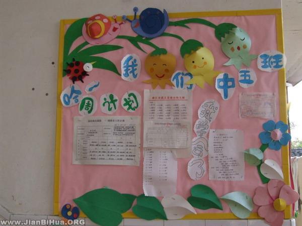 幼儿园家园栏设计展示