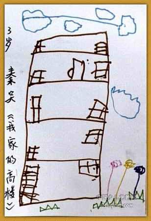 我家的高楼儿童画