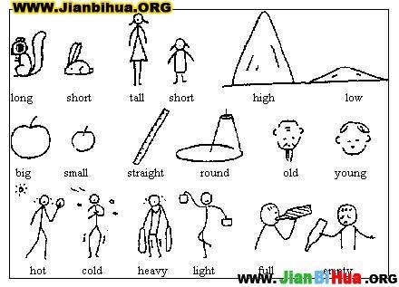 小学英语教学与简笔画的结合(第3张)