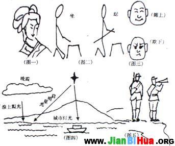 简笔画在语文教学中的辅助作用