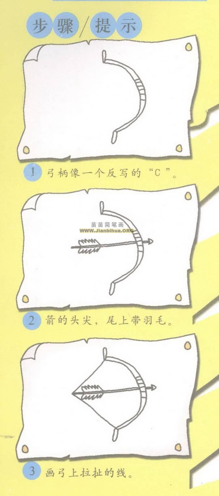 幼儿园青花瓷纸盘花边简笔画展示