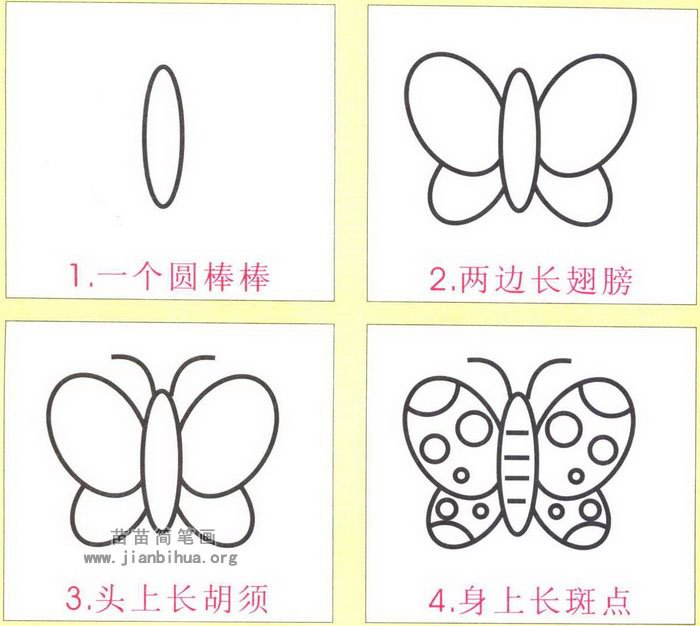 蝴蝶简笔画怎么画图解