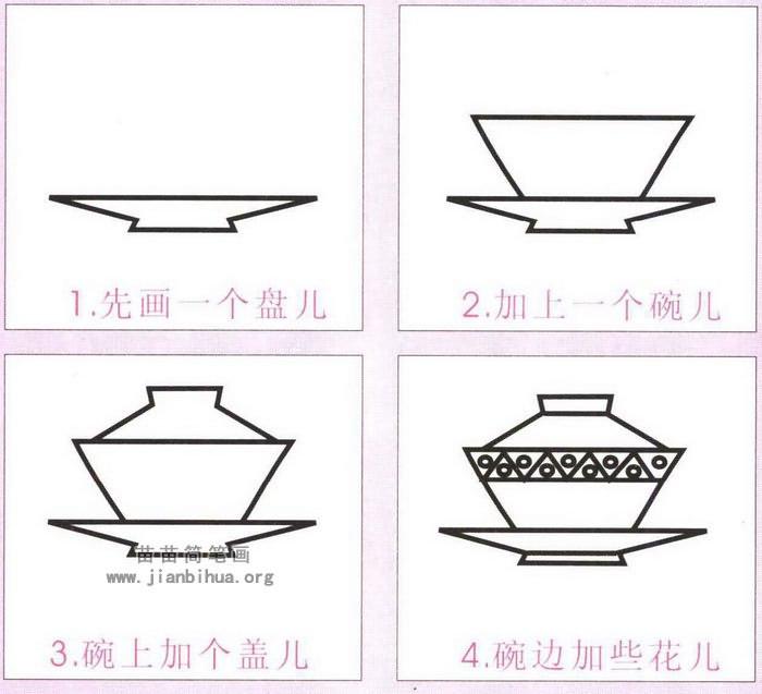 茶碗简笔画