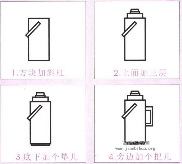 热水瓶简笔画