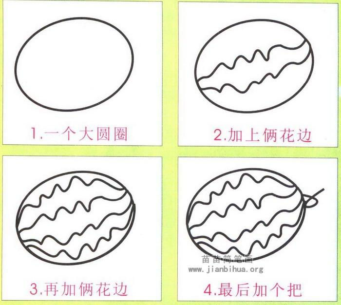 西瓜简笔画怎么画图解