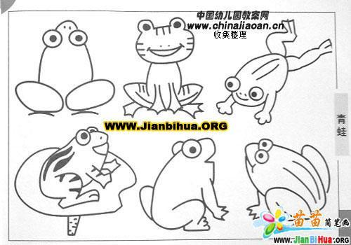 青蛙简笔画图片2张(第2张)