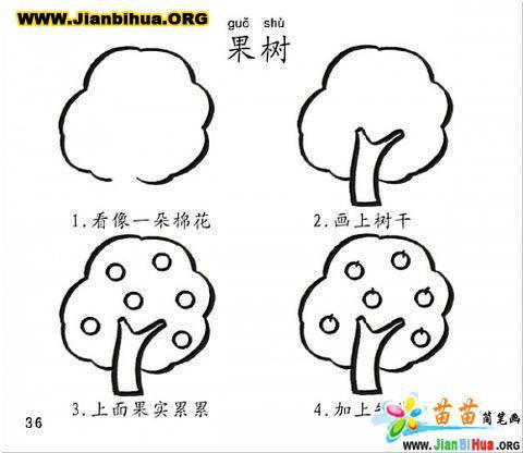苹果树图片简笔画_苹果树简笔画图片大全