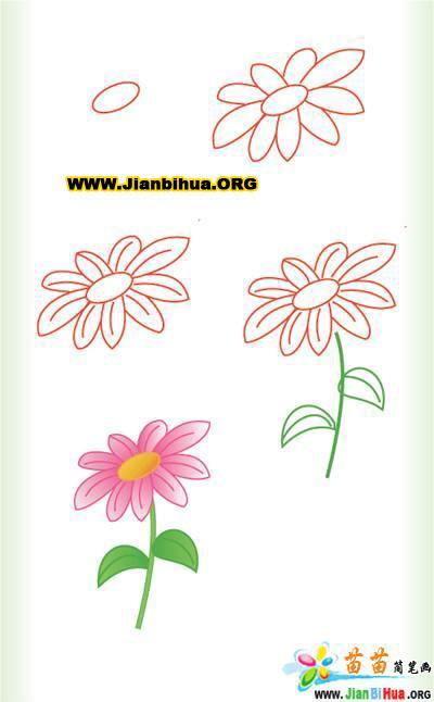 花朵的简笔画画法4张图片 第2张图片