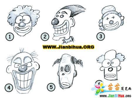 如何画卡通小丑简笔画图片教程