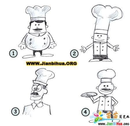 如何画厨师简笔画图片教程(第2张)