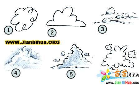 如何画卡通云朵简笔画教程10张图片 第2张