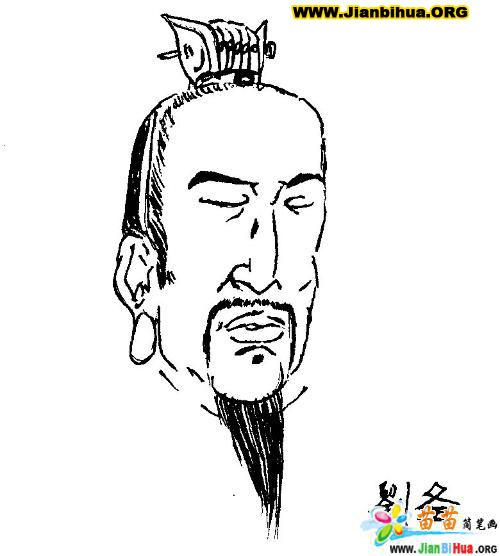 古代人物简笔画——三国演义刘备