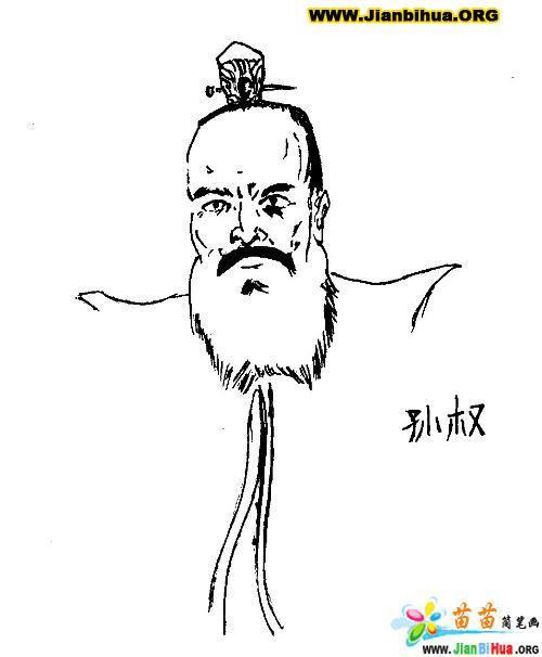 三国演义古代人物简笔画-孙权