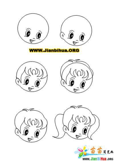 小學生小女孩簡筆畫5張畫法(第4張)