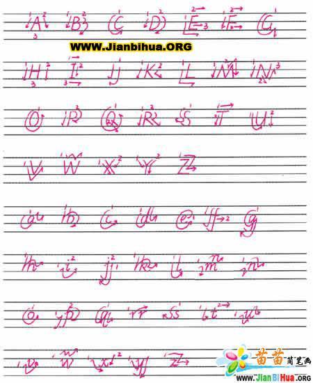 教你26个字母的书写笔顺