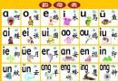 小学生声母表和韵母表图片